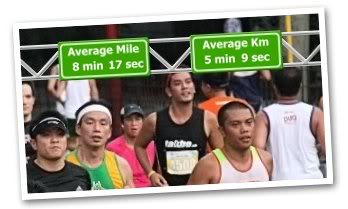 Run for Home - Time per mile and kilometer