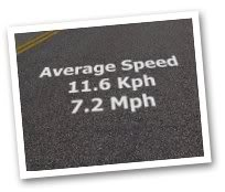 Run for Home - Average Speed