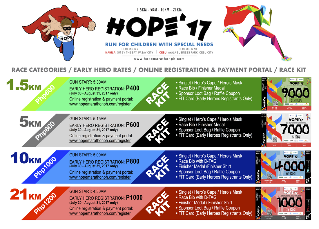 Hope 2017 Run registration fees and race details