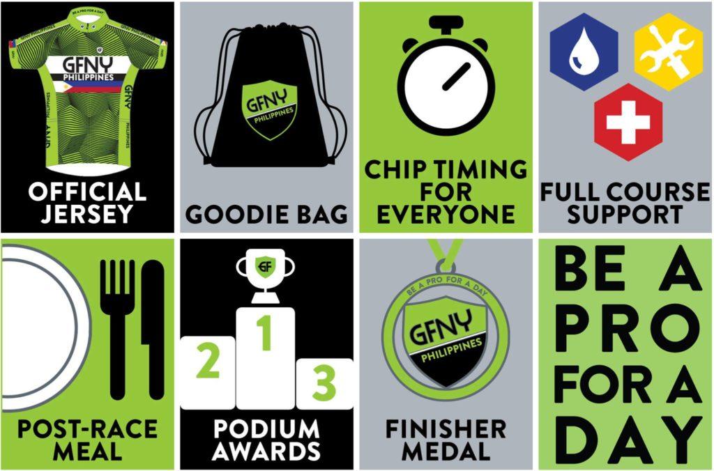 GFNY Cycling Marathon inclusions