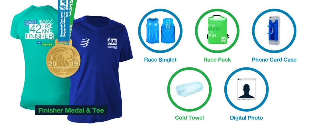 Standard Chartered Singapore Marathon 2019 - Inclusions