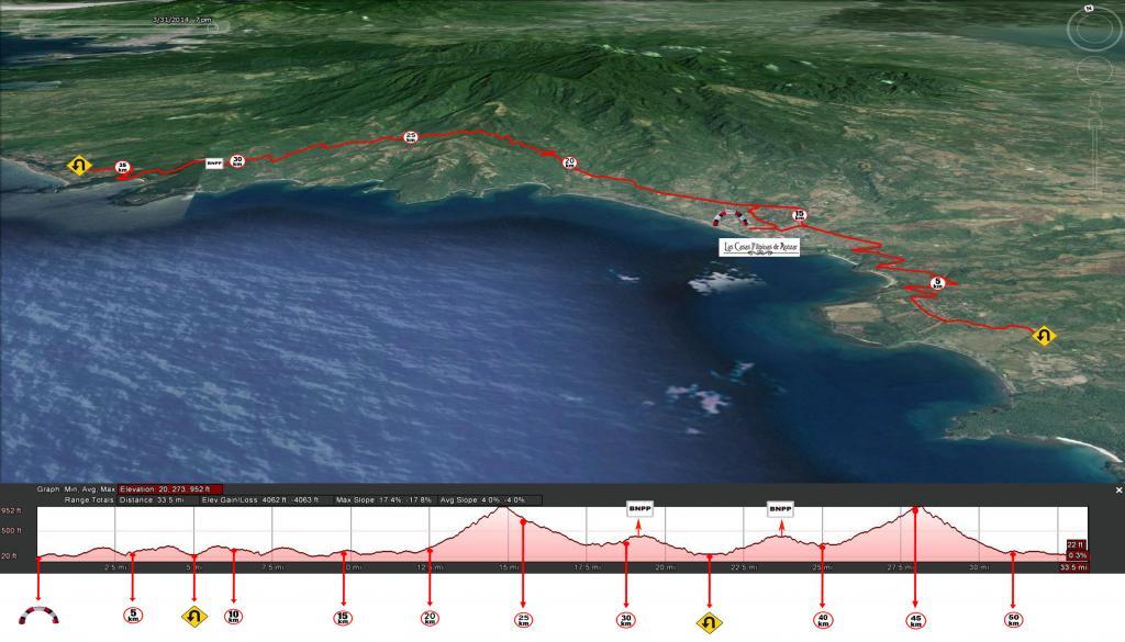 Bataan International Triathlon Bike