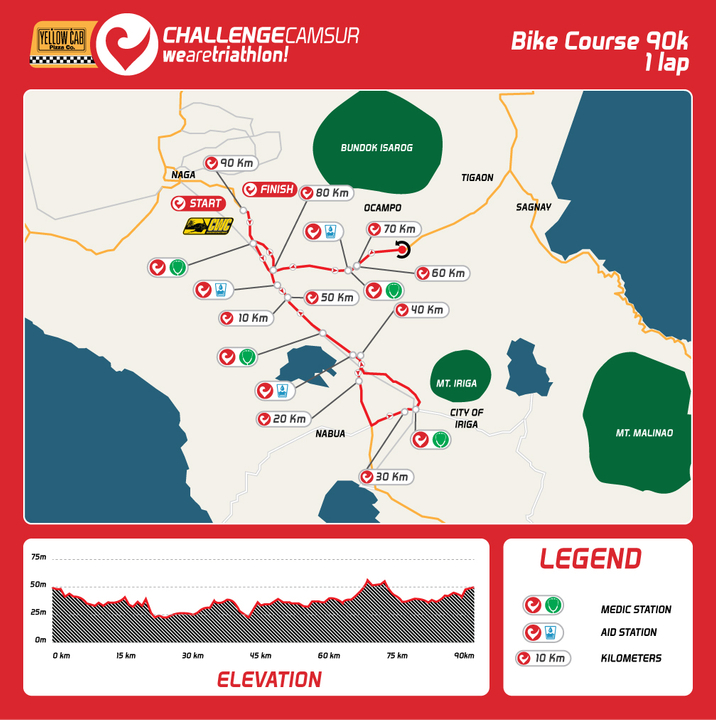 Challenge Camsur Bike Course