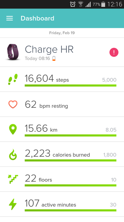 Fitbit smartphone app dashboard