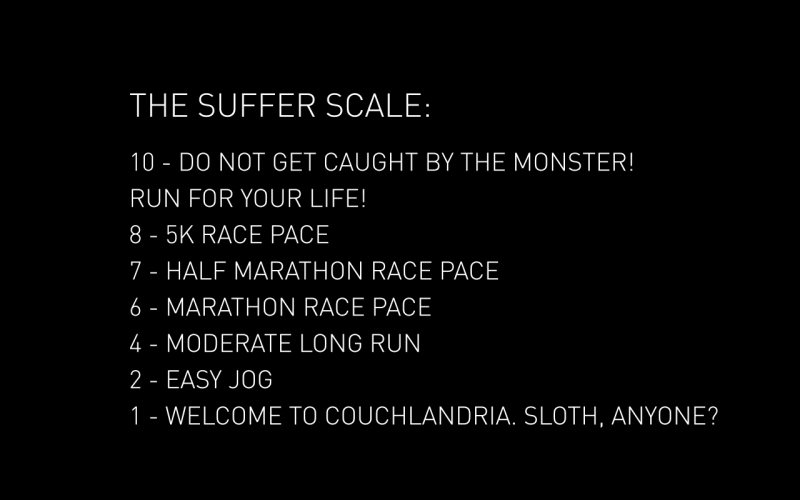 The Suffer Scale