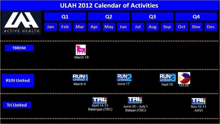 Unilab Active Health Events 2012