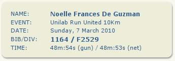 Unilab Run summary for Noelle De Guzman