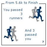 Unilab Run passers